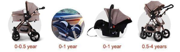 Baby Stroller 3 in 1 Age Group