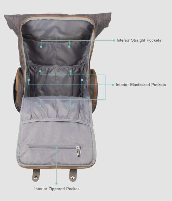 Diaper Bag for Dads Interior
